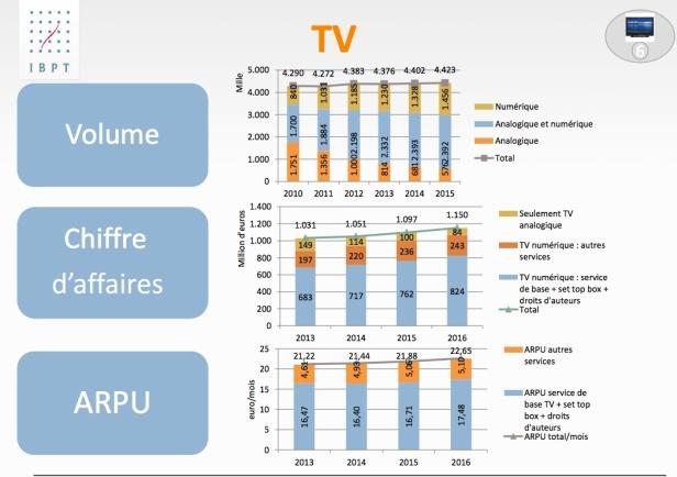 IBPT_TV
