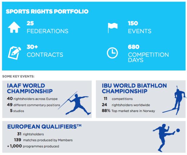 sportsrights