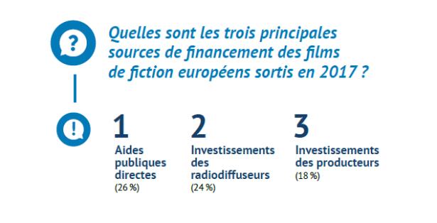 PR Key trends_2020-fig 3-FR.png