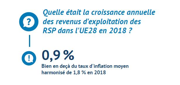 PR Key trends_2020-fig 4-FR.png